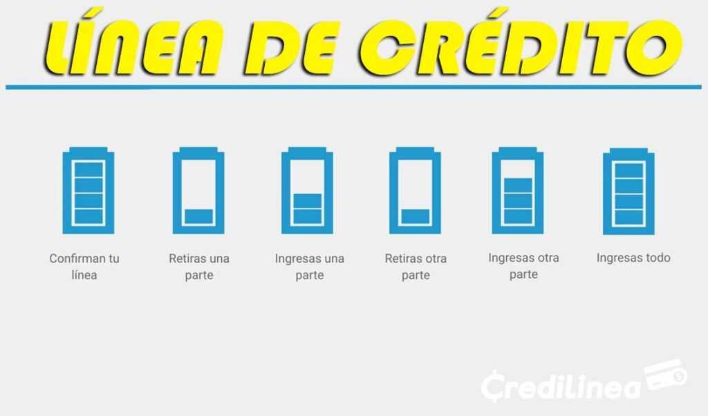 lineas-de-credito-colombia